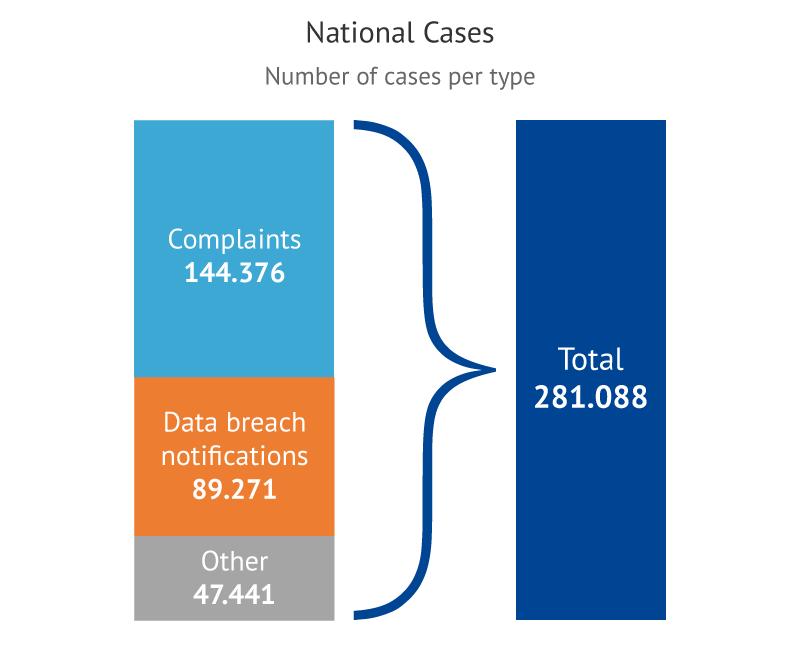 EDPB News | European Data Protection Board